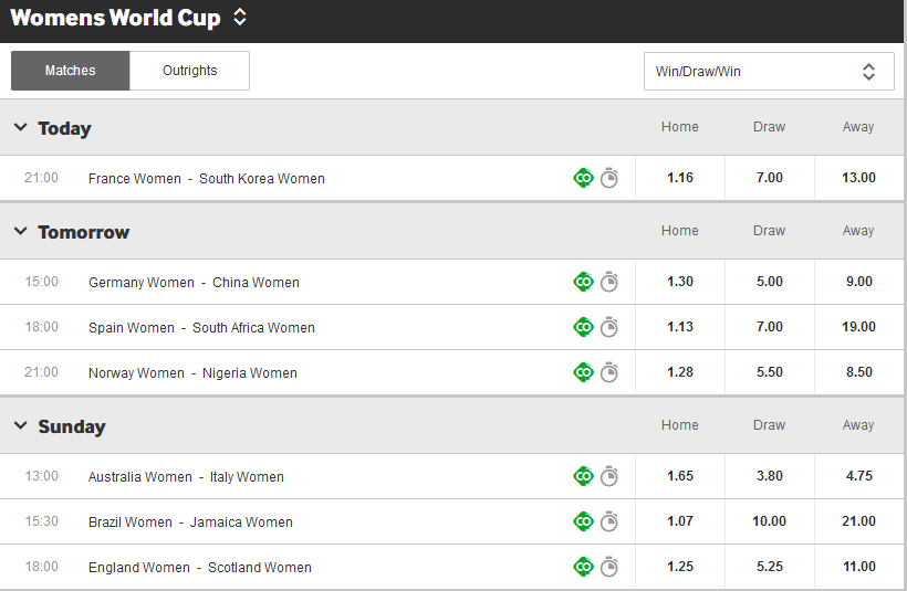 Womens World Cup Betway