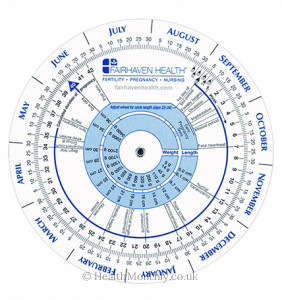 Fertilaid Ovulation Calendar & Pregnancy Wheel
