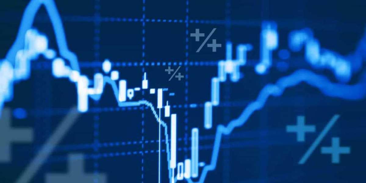 Managing trading risk like a pro trader
