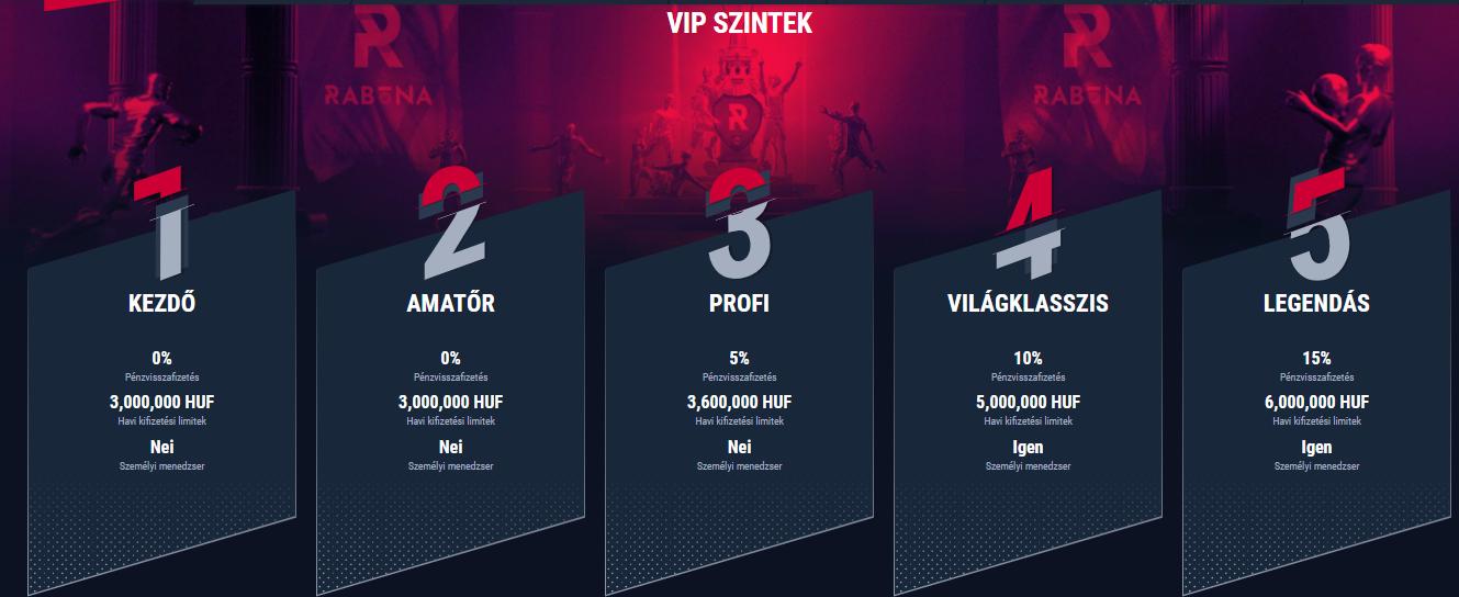 Rabona VIP