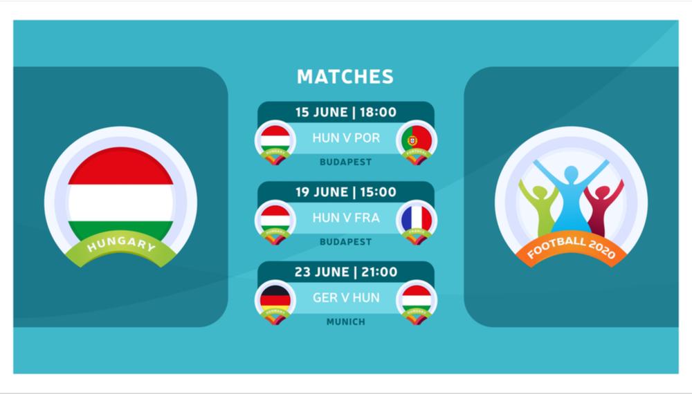 Magyarország Euro 2020 mérkőzés