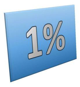 ADÓ 1%   2021